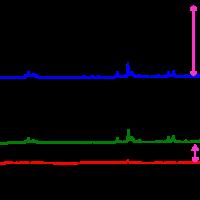 ATR Prism Selection Criteria