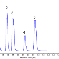 Excitation and Emission Wavelength Optimization of PAHs using Spectral Auto Scanning with the FP-4020 Fluorescence Detector