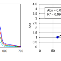 Evaluation of Anti-Reflection Films using Absolute Reflectance Measurement