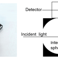Tips of CD measurement (DRCD method by using multi-probe function)